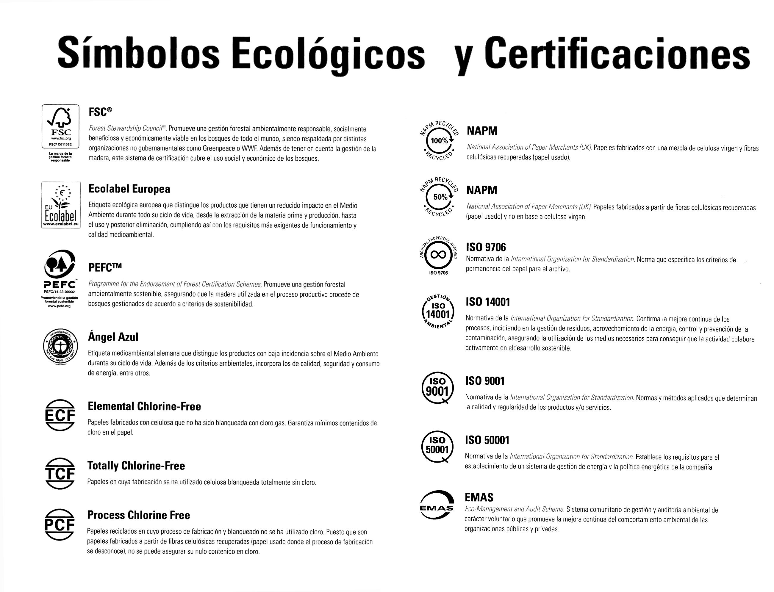 Símbolos y certificaciones del papel reciclado